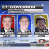 TIM GRIFFIN '90 ELECTED ARKANSAS LT. GOVERNOR